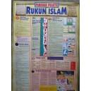 POSTER PANDUAN PRAKTIS RUKUN ISLAM
